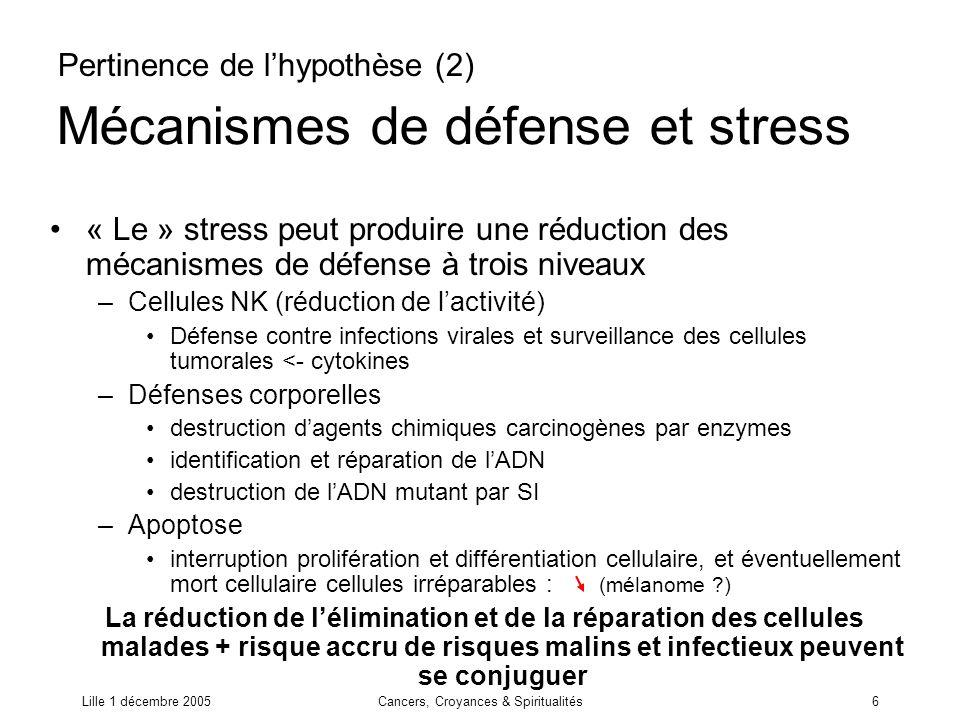 Lille 1 décembre 2005Cancers, Croyances & Spiritualités6 Mécanismes de défense et stress « Le » stress peut produire une réduction des mécanismes de d