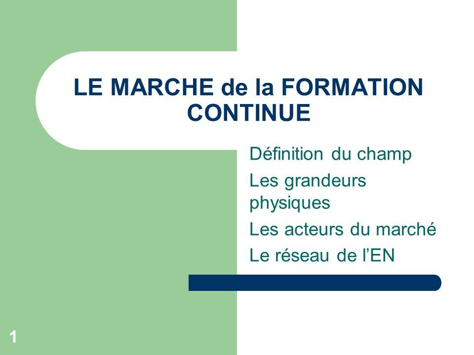 1 LE MARCHE de la FORMATION CONTINUE Définition du champ Les grandeurs physiques Les acteurs du marché Le réseau de lEN