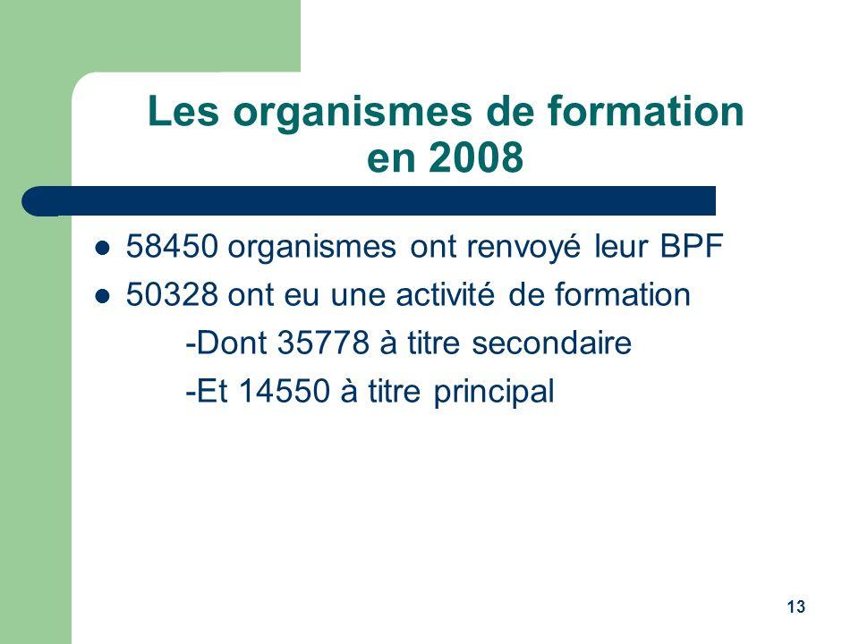 13 Les organismes de formation en 2008 58450 organismes ont renvoyé leur BPF 50328 ont eu une activité de formation -Dont 35778 à titre secondaire -Et