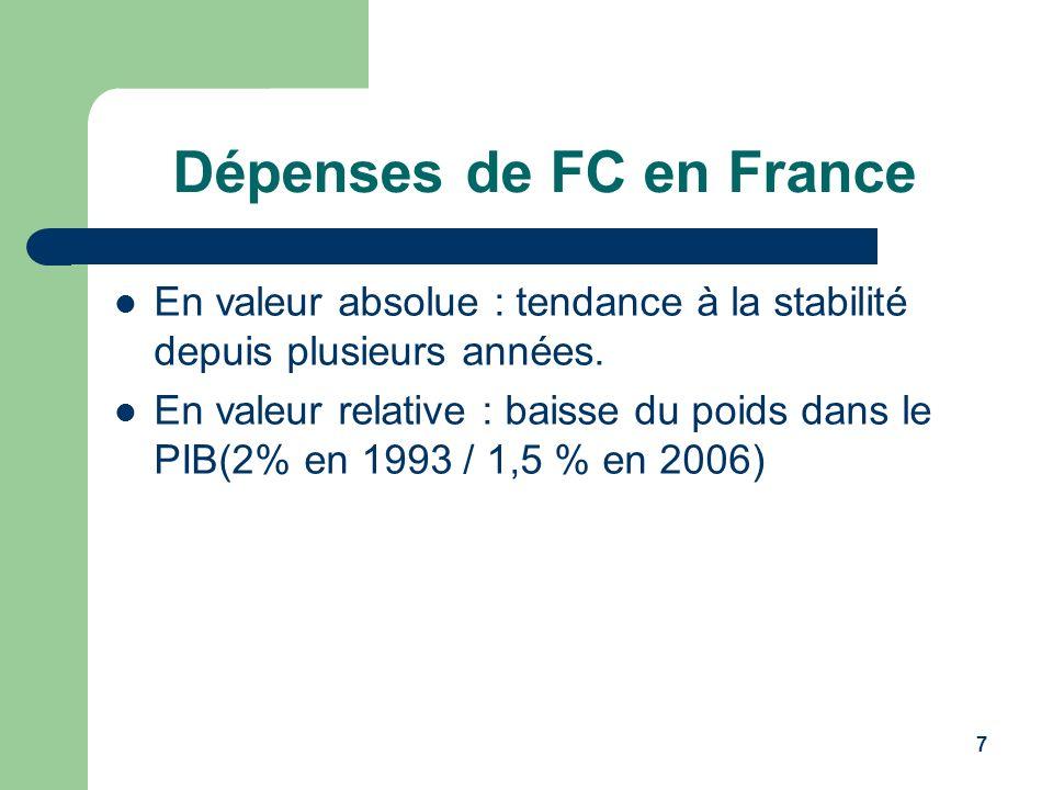 7 Dépenses de FC en France En valeur absolue : tendance à la stabilité depuis plusieurs années. En valeur relative : baisse du poids dans le PIB(2% en