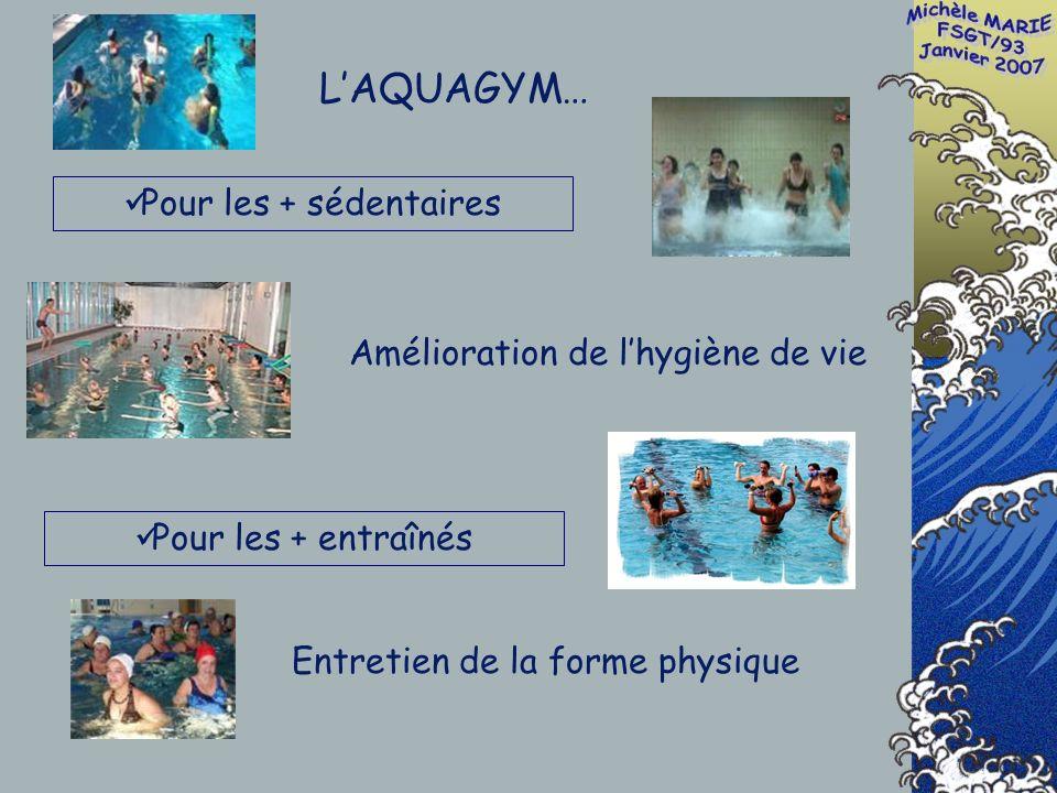 LAQUAGYM… Pour les + sédentaires Pour les + entraînés Amélioration de lhygiène de vie Entretien de la forme physique