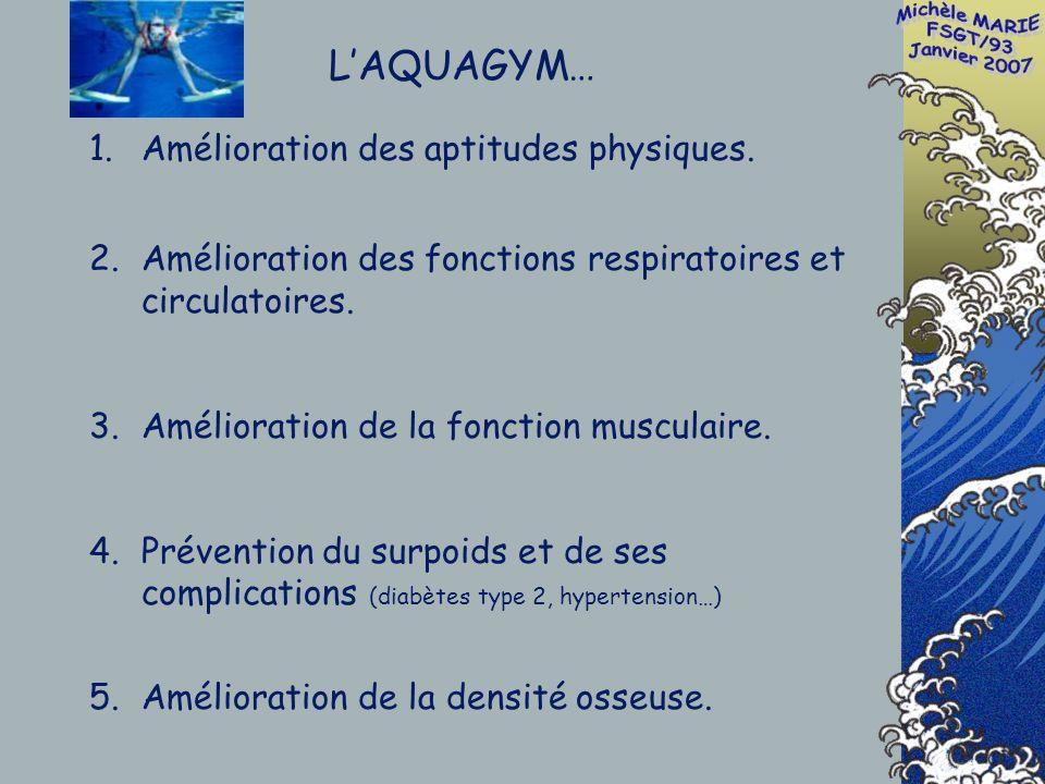 LAQUAGYM… 1.Amélioration des aptitudes physiques.