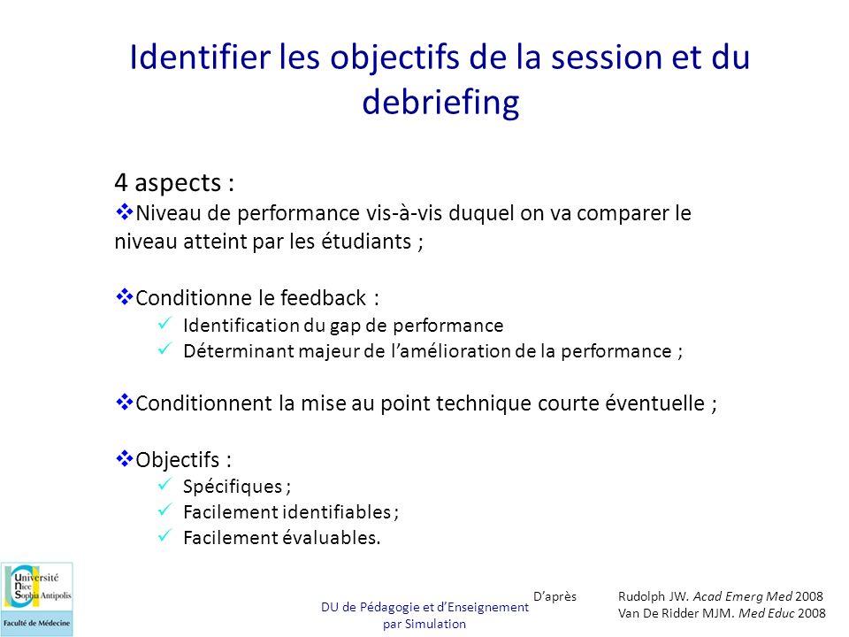 Identifier les objectifs de la session et du debriefing 4 aspects : Niveau de performance vis-à-vis duquel on va comparer le niveau atteint par les ét