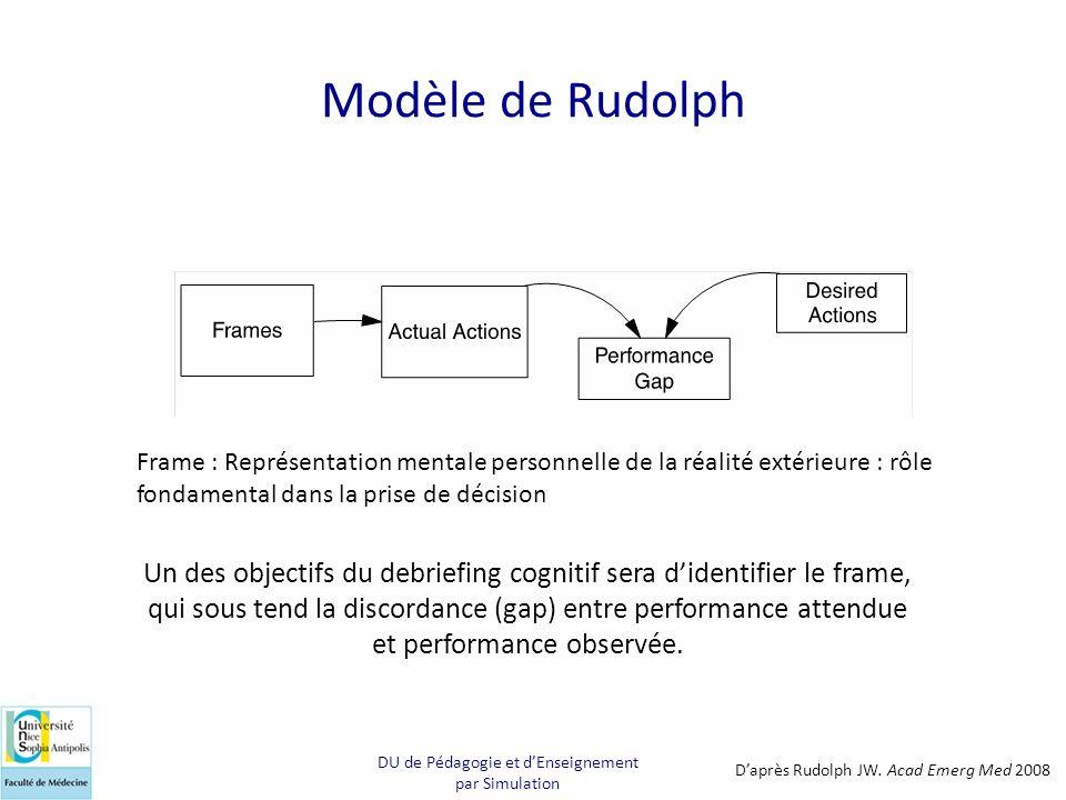 Modèle de Rudolph Frame : Représentation mentale personnelle de la réalité extérieure : rôle fondamental dans la prise de décision Daprès Rudolph JW.