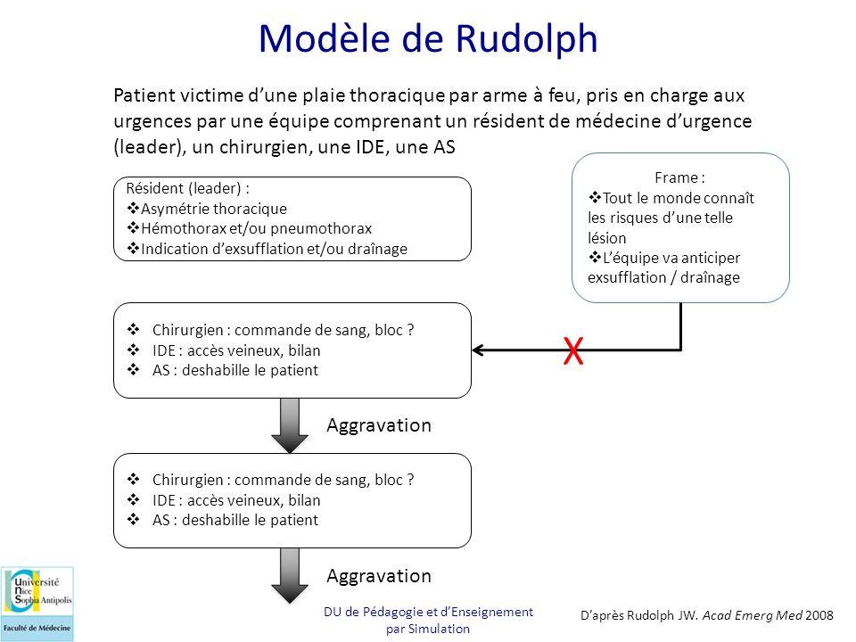 Modèle de Rudolph Daprès Rudolph JW.
