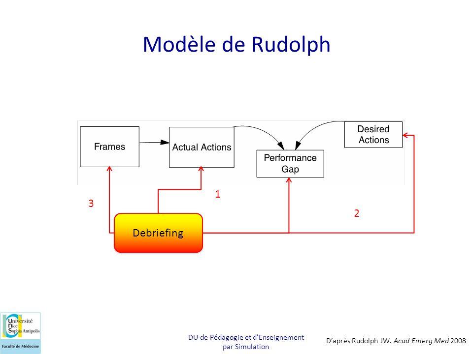 Modèle de Rudolph Daprès Rudolph JW. Acad Emerg Med 2008 Debriefing 1 3 2 DU de Pédagogie et dEnseignement par Simulation