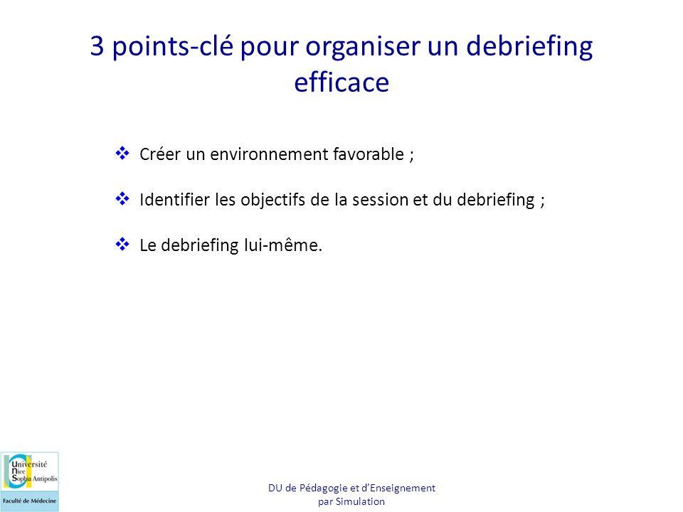 3 points-clé pour organiser un debriefing efficace Créer un environnement favorable ; Identifier les objectifs de la session et du debriefing ; Le deb