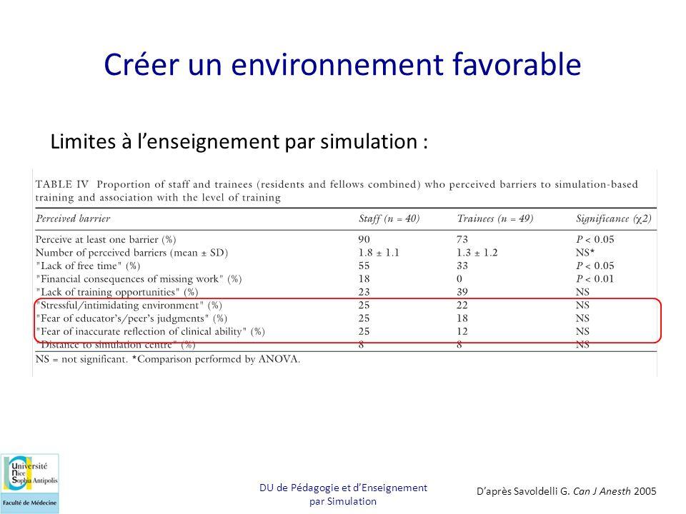 Créer un environnement favorable Daprès Savoldelli G. Can J Anesth 2005 Limites à lenseignement par simulation : DU de Pédagogie et dEnseignement par