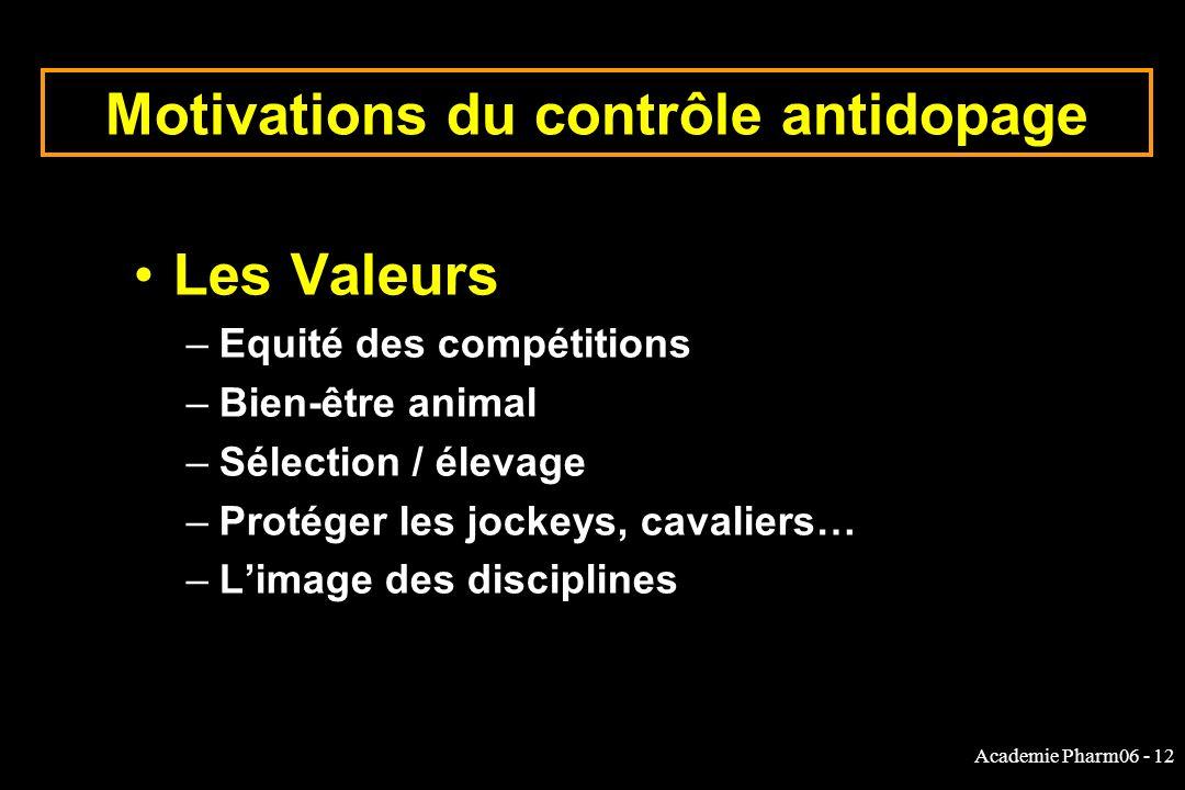 Academie Pharm06 - 12 Motivations du contrôle antidopage Les Valeurs –Equité des compétitions –Bien-être animal –Sélection / élevage –Protéger les joc