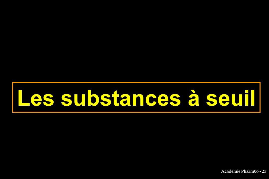 Academie Pharm06 - 23 Les substances à seuil