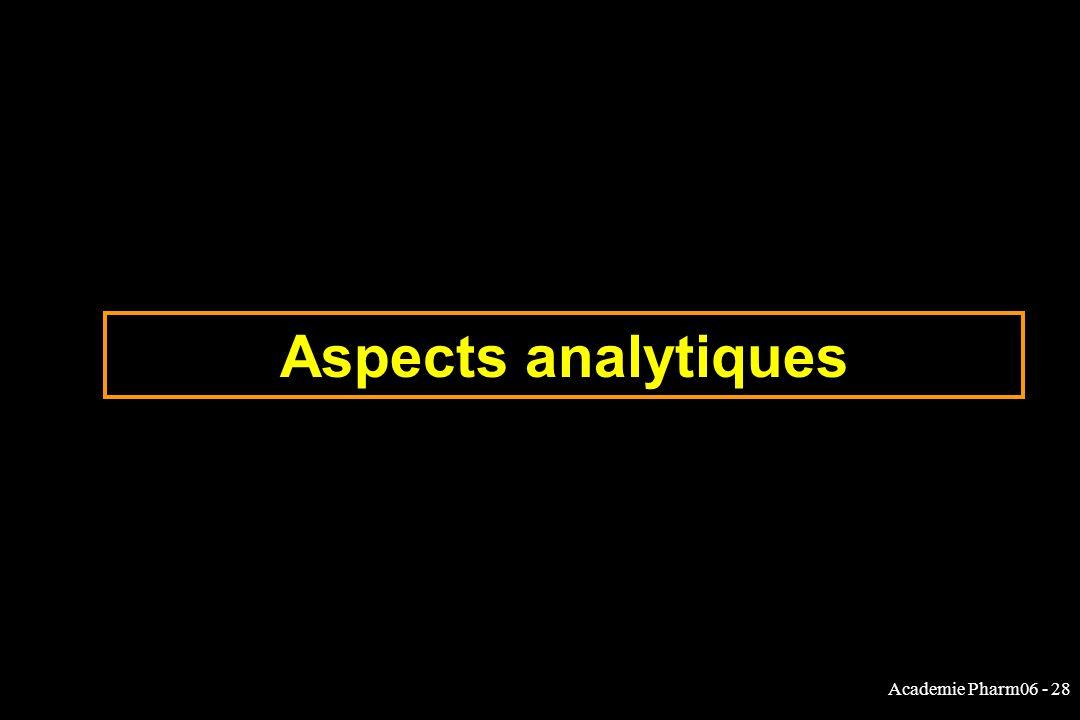 Academie Pharm06 - 28 Aspects analytiques