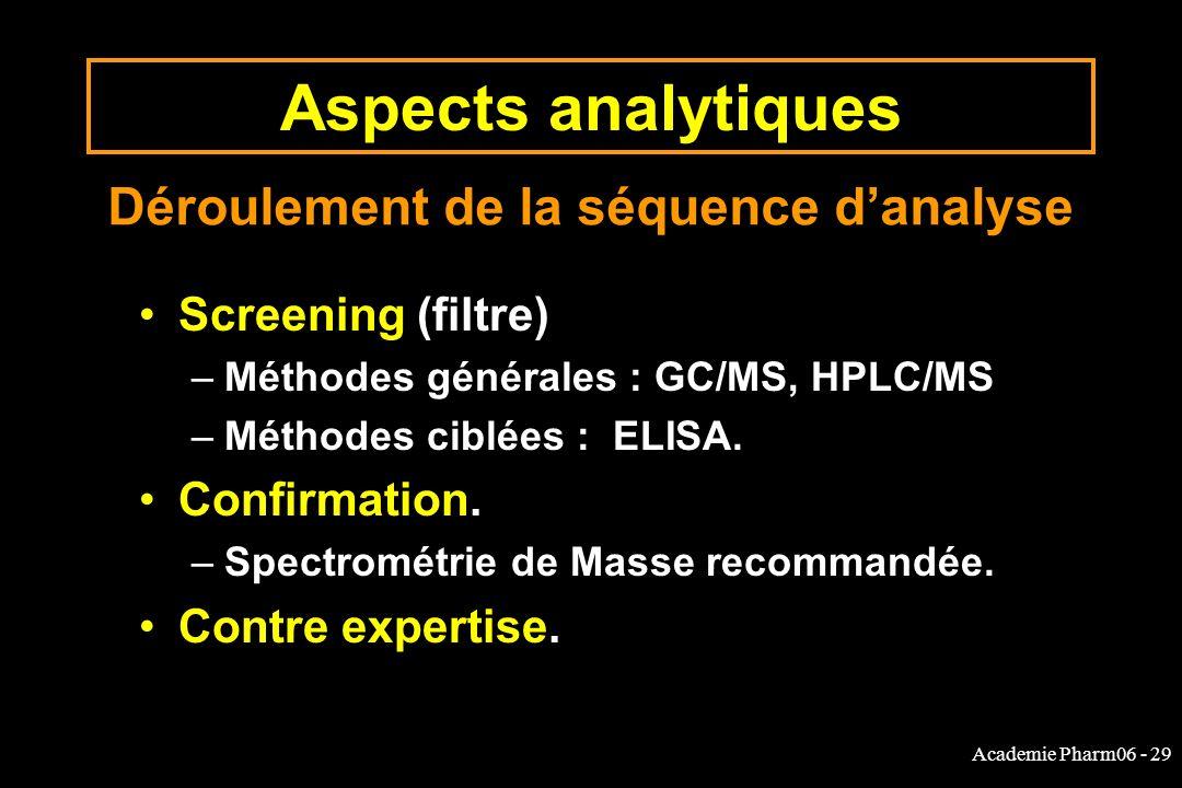 Academie Pharm06 - 29 Aspects analytiques Screening (filtre) –Méthodes générales : GC/MS, HPLC/MS –Méthodes ciblées : ELISA. Confirmation. –Spectromét