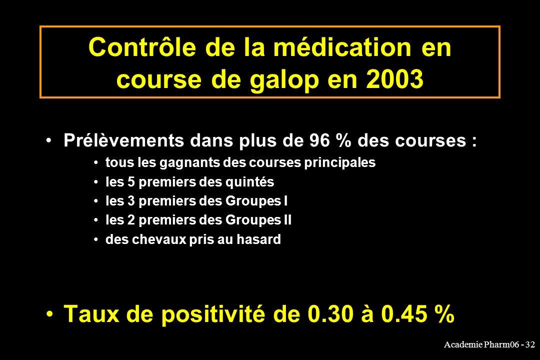 Academie Pharm06 - 32 Contrôle de la médication en course de galop en 2003 Prélèvements dans plus de 96 % des courses : tous les gagnants des courses