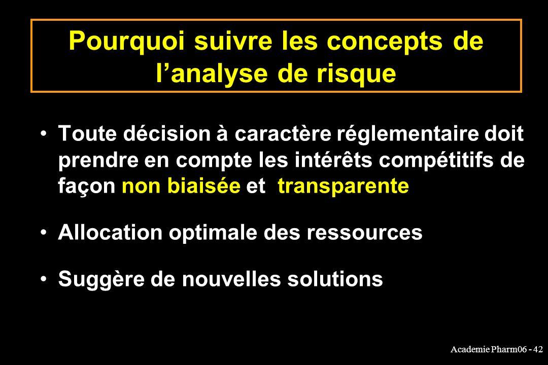 Academie Pharm06 - 42 Pourquoi suivre les concepts de lanalyse de risque Toute décision à caractère réglementaire doit prendre en compte les intérêts compétitifs de façon non biaisée et transparente Allocation optimale des ressources Suggère de nouvelles solutions