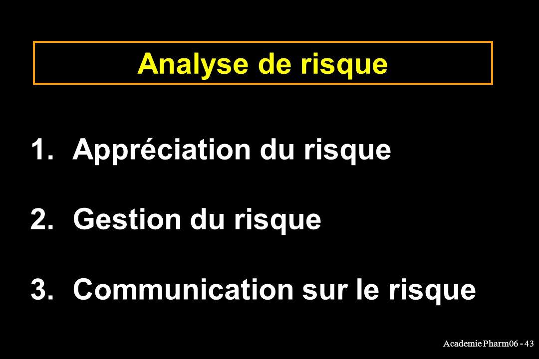 Academie Pharm06 - 43 Analyse de risque 1.Appréciation du risque 2.Gestion du risque 3.Communication sur le risque