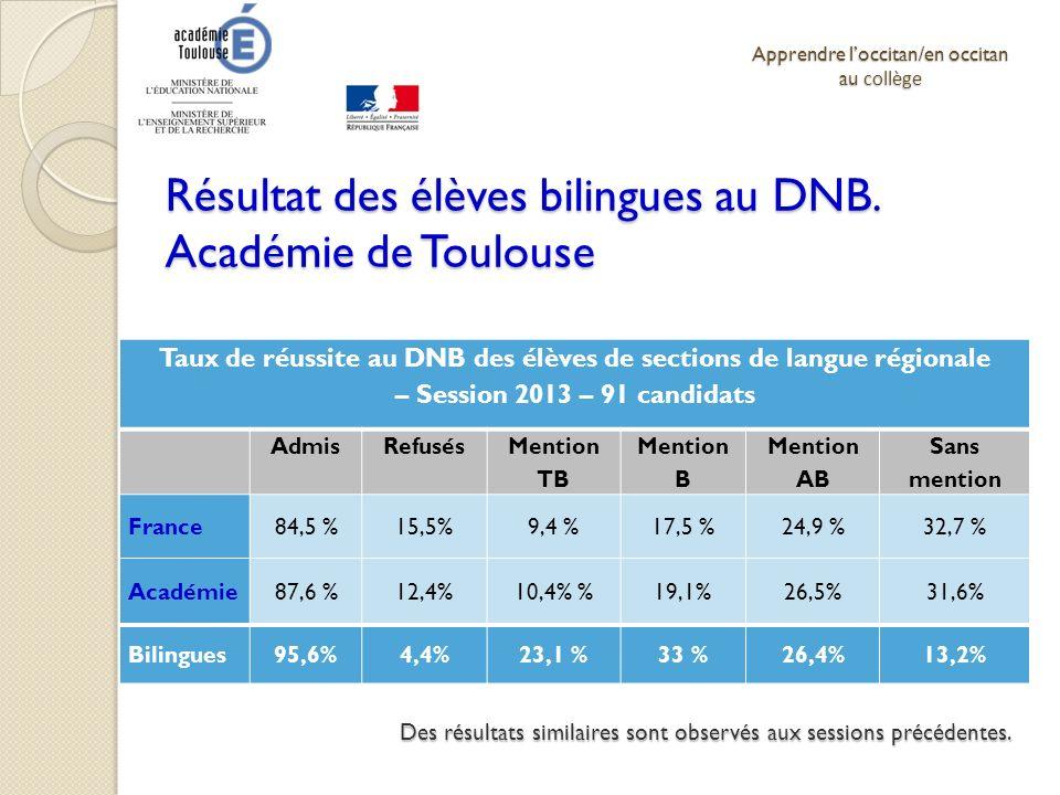 Résultat des élèves bilingues au DNB. Académie de Toulouse Taux de réussite au DNB des élèves de sections de langue régionale – Session 2013 – 91 cand