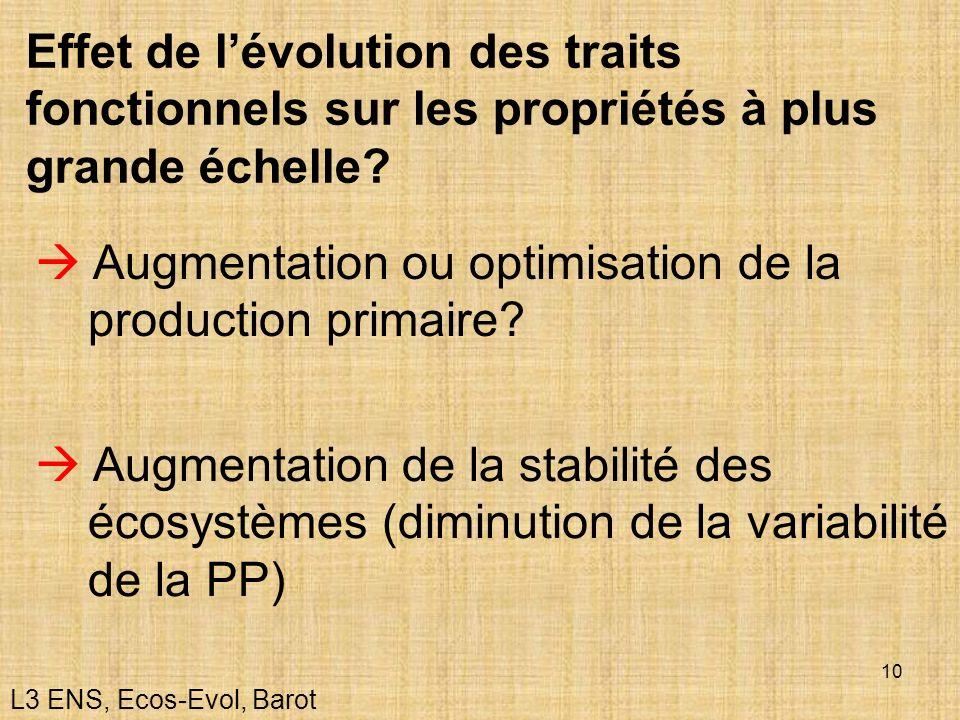 10 Effet de lévolution des traits fonctionnels sur les propriétés à plus grande échelle? Augmentation ou optimisation de la production primaire? Augme