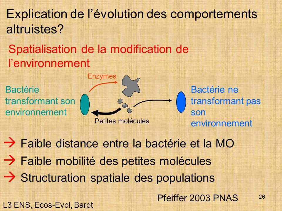 26 Explication de lévolution des comportements altruistes? Spatialisation de la modification de lenvironnement Enzymes Petites molécules Bactérie ne t