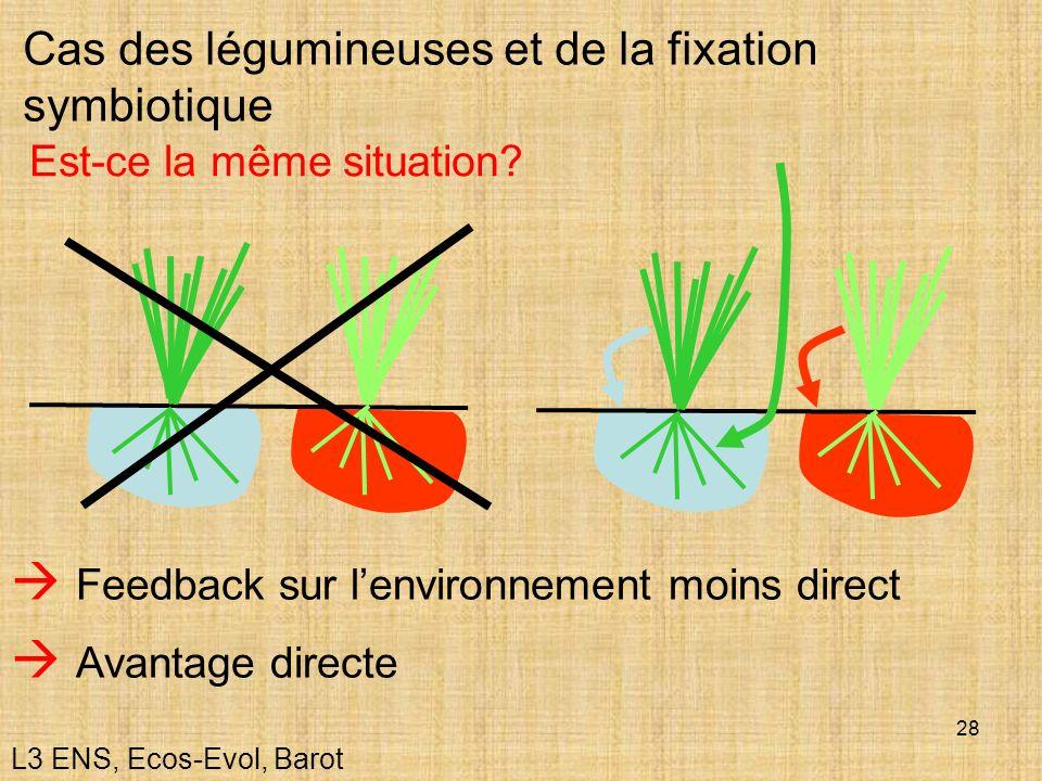 28 Cas des légumineuses et de la fixation symbiotique Feedback sur lenvironnement moins direct Avantage directe Est-ce la même situation? L3 ENS, Ecos