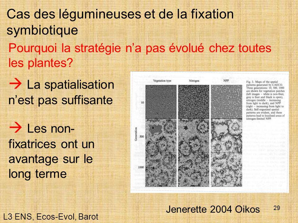 29 Cas des légumineuses et de la fixation symbiotique La spatialisation nest pas suffisante Pourquoi la stratégie na pas évolué chez toutes les plante