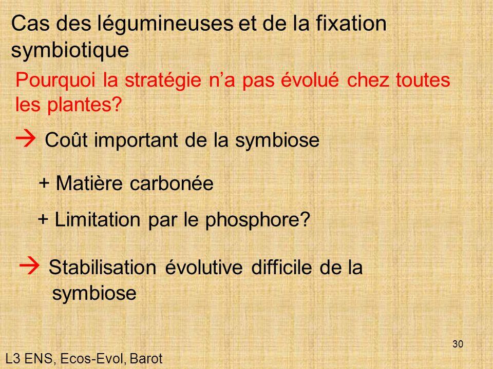 30 Coût important de la symbiose Pourquoi la stratégie na pas évolué chez toutes les plantes? + Matière carbonée + Limitation par le phosphore? Stabil