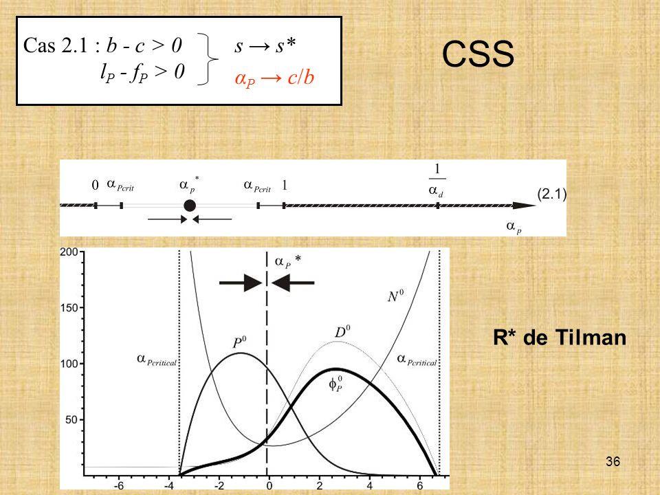 36 Cas 2.1 : b - c > 0 l P - f P > 0 s s* α P c/b R* de Tilman CSS
