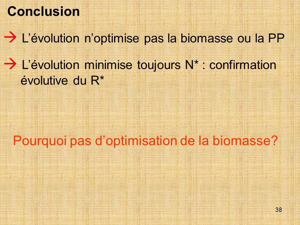 38 Conclusion Lévolution noptimise pas la biomasse ou la PP Lévolution minimise toujours N* : confirmation évolutive du R* Pourquoi pas doptimisation