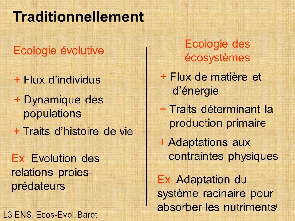 4 Traditionnellement Ecologie évolutive L3 ENS, Ecos-Evol, Barot Ecologie des écosystèmes + Flux dindividus + Dynamique des populations Ex Evolution d