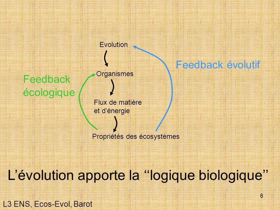 6 Lévolution apporte la logique biologique Organismes Flux de matière et dénergie Evolution Propriétés des écosystèmes Feedback écologique Feedback év