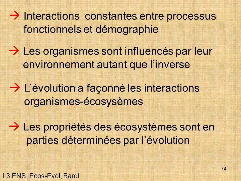 74 Interactions constantes entre processus fonctionnels et démographie Les organismes sont influencés par leur environnement autant que linverse Lévol