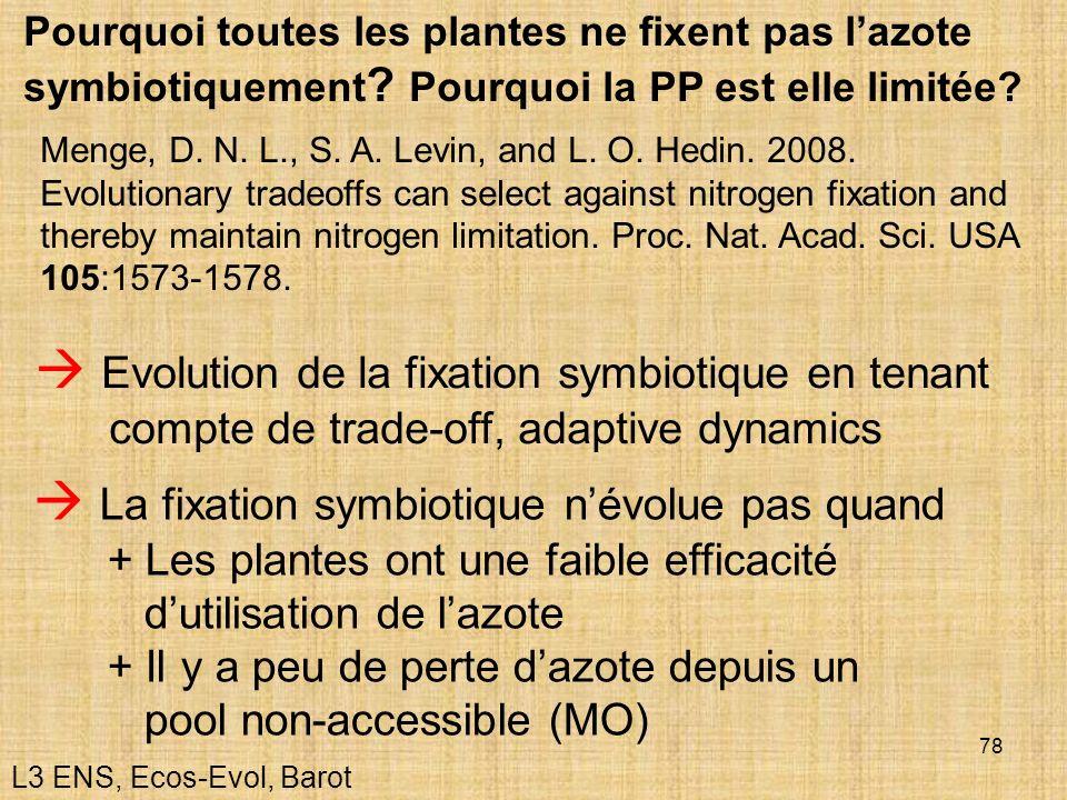 78 Evolution de la fixation symbiotique en tenant compte de trade-off, adaptive dynamics Pourquoi toutes les plantes ne fixent pas lazote symbiotiquem