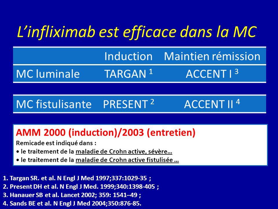 InductionMaintien rémission MC luminaleTARGAN 1 ACCENT I 3 MC fistulisantePRESENT 2 ACCENT II 4 1. Targan SR. et al. N Engl J Med 1997;337:1029-35 ; 2