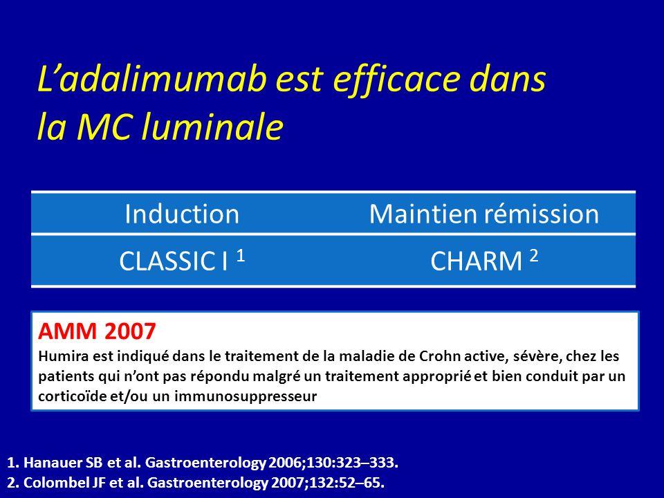 Ladalimumab est efficace dans la MC luminale 1. Hanauer SB et al. Gastroenterology 2006;130:323–333. 2. Colombel JF et al. Gastroenterology 2007;132:5
