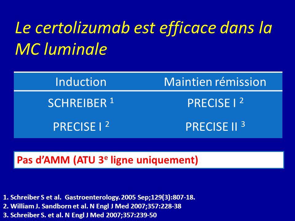 Le certolizumab est efficace dans la MC luminale 1. Schreiber S et al. Gastroenterology. 2005 Sep;129(3):807-18. 2. William J. Sandborn et al. N Engl