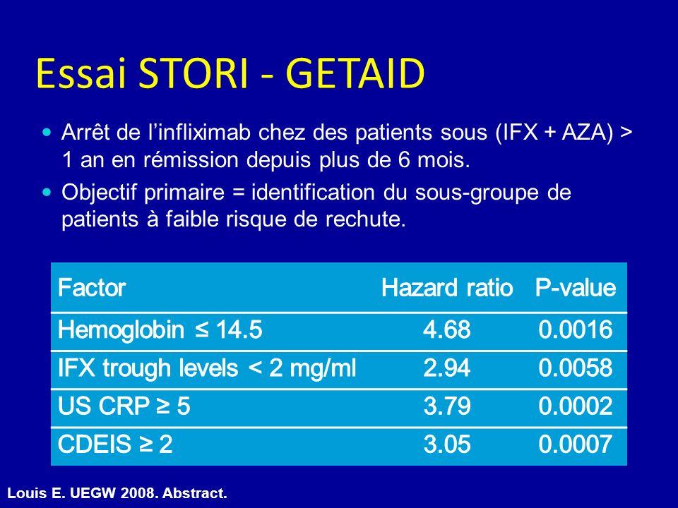 Essai STORI - GETAID Arrêt de linfliximab chez des patients sous (IFX + AZA) > 1 an en rémission depuis plus de 6 mois. Objectif primaire = identifica