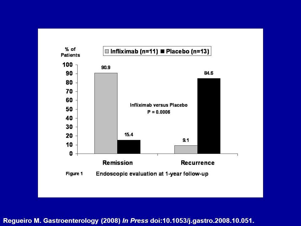 Regueiro M. Gastroenterology (2008) In Press doi:10.1053/j.gastro.2008.10.051.