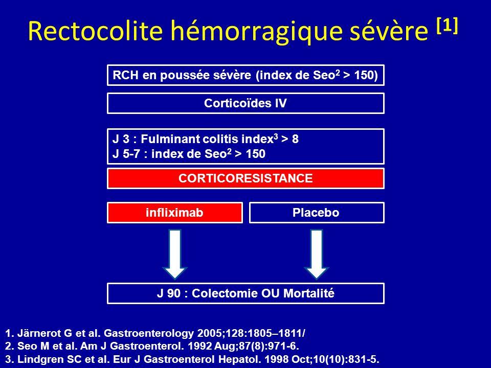 Rectocolite hémorragique sévère [1] 1. Järnerot G et al. Gastroenterology 2005;128:1805–1811/ 2. Seo M et al. Am J Gastroenterol. 1992 Aug;87(8):971-6