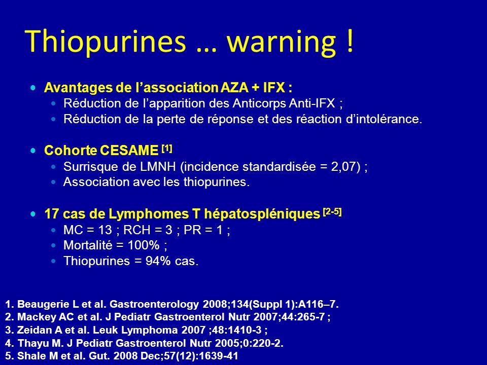 Thiopurines … warning ! Avantages de lassociation AZA + IFX : Réduction de lapparition des Anticorps Anti-IFX ; Réduction de la perte de réponse et de