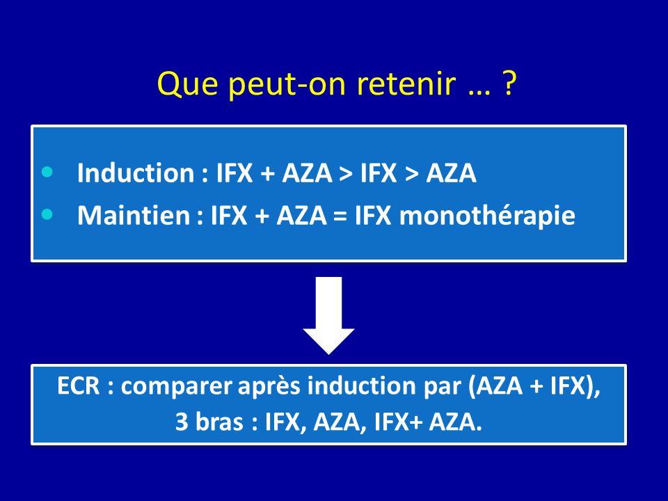 Que peut-on retenir … ? Induction : IFX + AZA > IFX > AZA Maintien : IFX + AZA = IFX monothérapie Induction : IFX + AZA > IFX > AZA Maintien : IFX + A