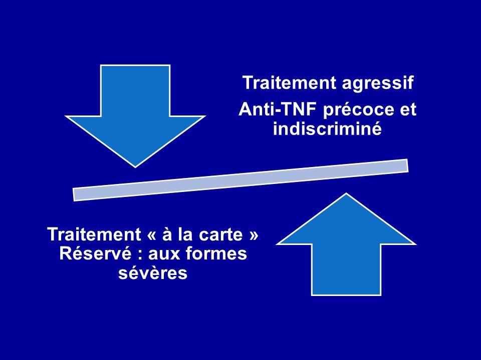 Traitement agressif Anti-TNF précoce et indiscriminé Traitement « à la carte » Réservé : aux formes sévères