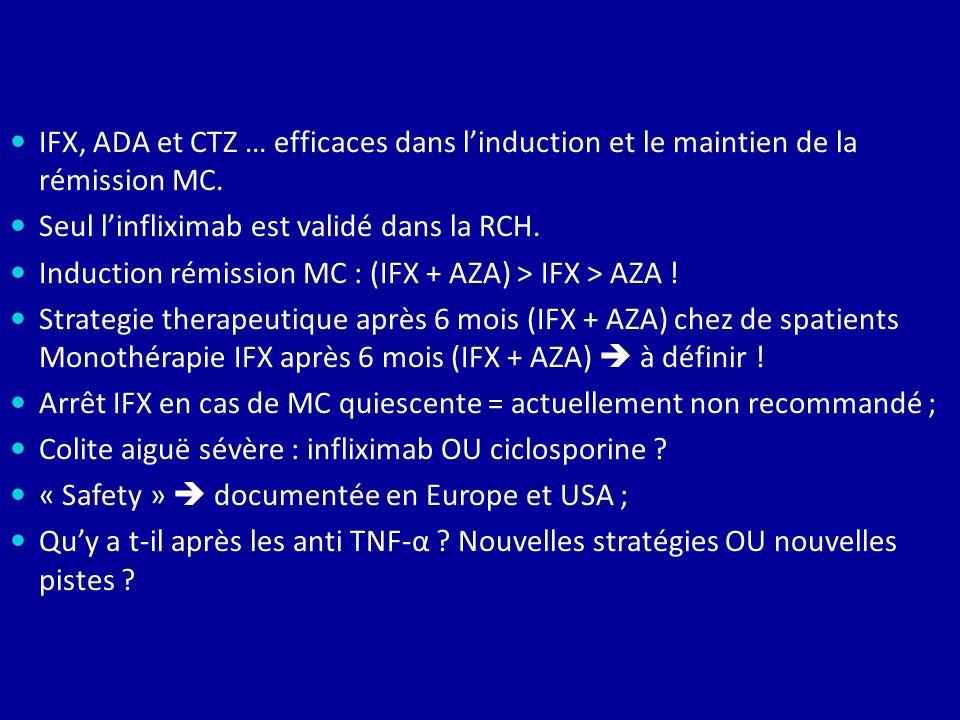 IFX, ADA et CTZ … efficaces dans linduction et le maintien de la rémission MC. Seul linfliximab est validé dans la RCH. Induction rémission MC : (IFX