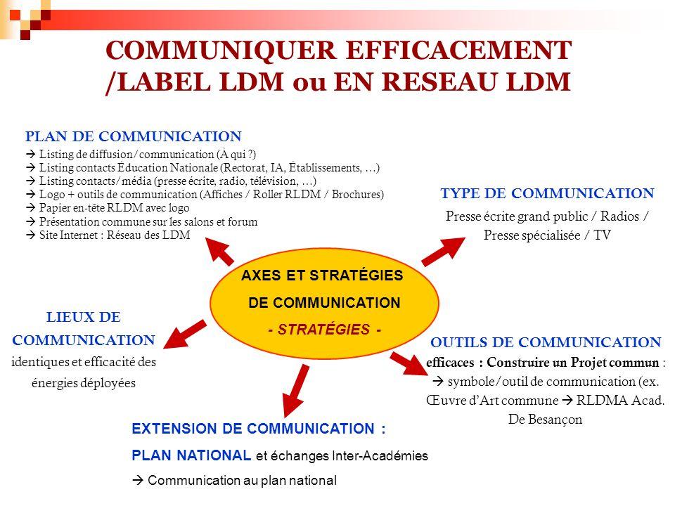 COMMUNIQUER EFFICACEMENT /LABEL LDM ou EN RESEAU LDM AXES ET STRATÉGIES DE COMMUNICATION - STRATÉGIES - PLAN DE COMMUNICATION Listing de diffusion/com
