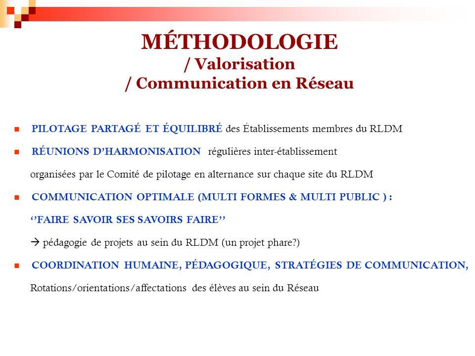 MÉTHODOLOGIE / Valorisation / Communication en Réseau PILOTAGE PARTAGÉ ET ÉQUILIBRÉ des Établissements membres du RLDM RÉUNIONS DHARMONISATION réguliè