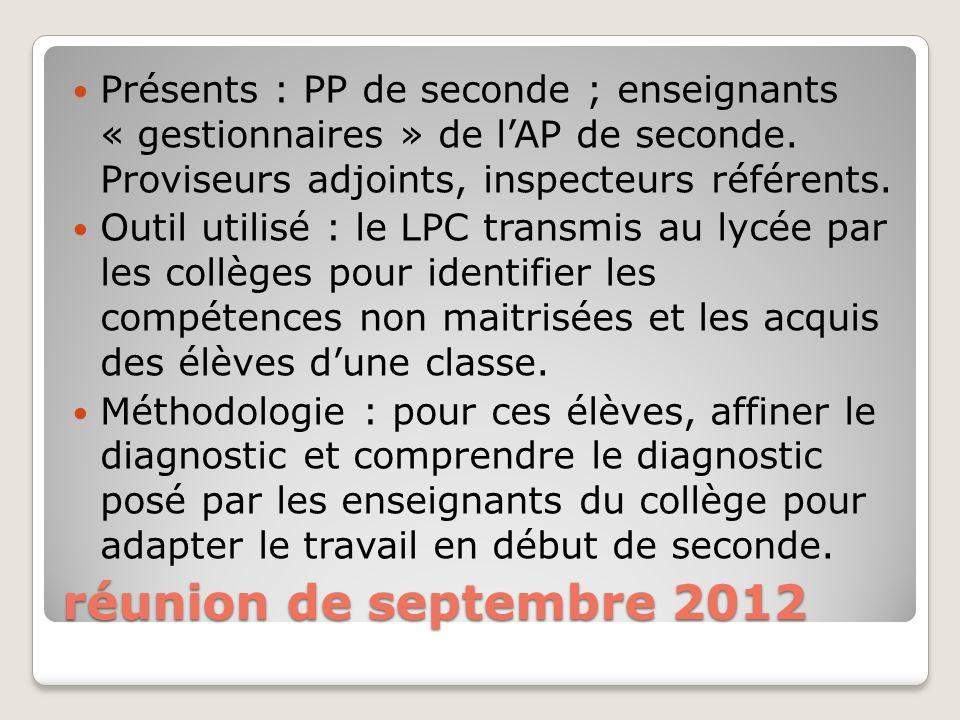 réunion de septembre 2012 Présents : PP de seconde ; enseignants « gestionnaires » de lAP de seconde. Proviseurs adjoints, inspecteurs référents. Outi
