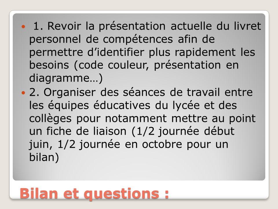 Bilan et questions : 1. Revoir la présentation actuelle du livret personnel de compétences afin de permettre didentifier plus rapidement les besoins (