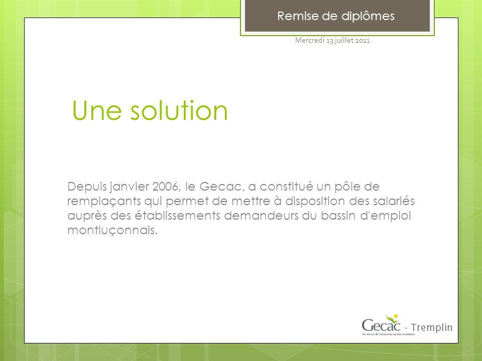 Depuis janvier 2006, le Gecac, a constitué un pôle de remplaçants qui permet de mettre à disposition des salariés auprès des établissements demandeurs du bassin d emploi montluçonnais.