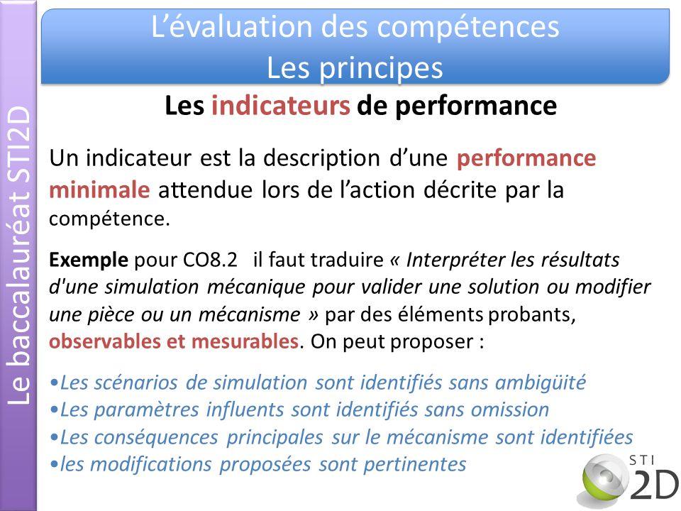 Le baccalauréat STI2D Lévaluation des compétences Les principes Lévaluation des compétences Les principes Les indicateurs de performance Un indicateur
