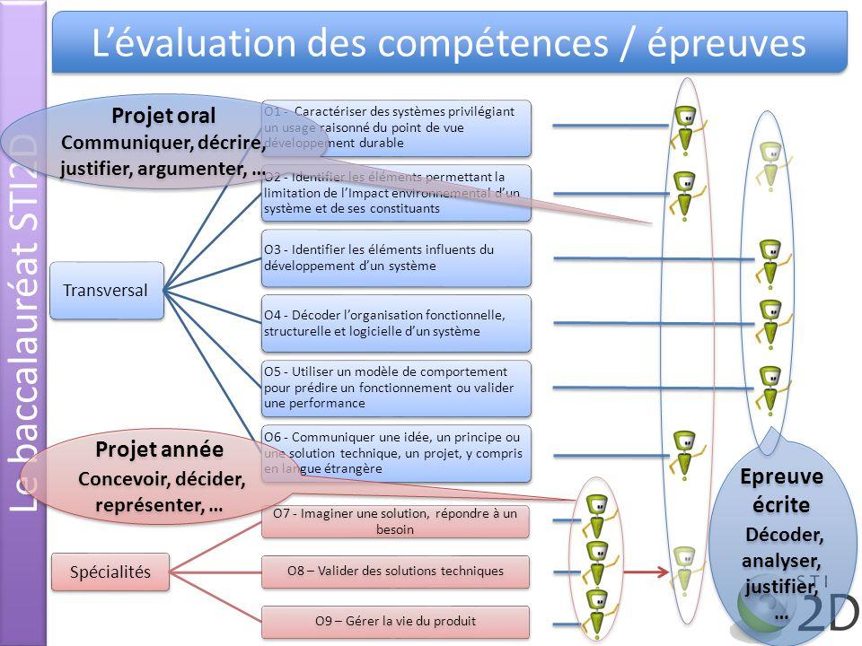 Le baccalauréat STI2D Lévaluation des compétences Les principes Lévaluation des compétences Les principes Comment pondérer les compétences évaluées dans une épreuve .