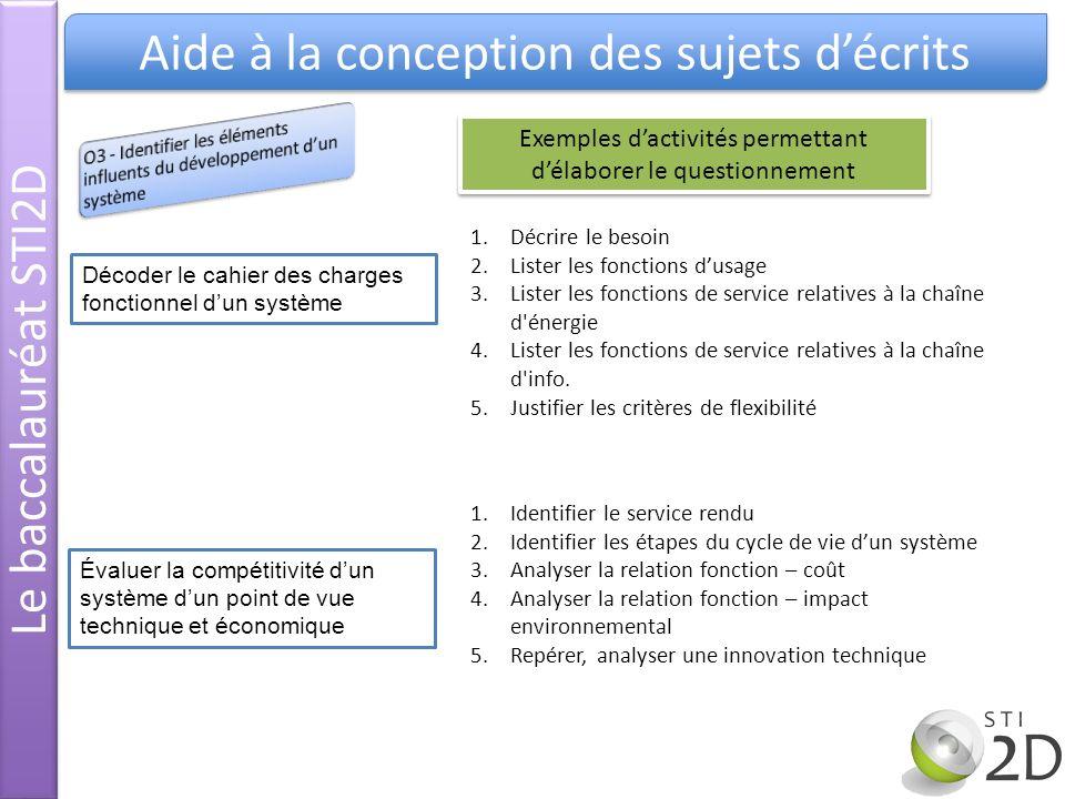 Le baccalauréat STI2D Aide à la conception des sujets décrits Décoder le cahier des charges fonctionnel dun système 1.Décrire le besoin 2.Lister les f