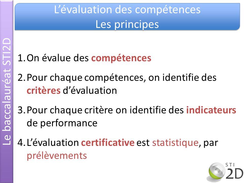 Le baccalauréat STI2D Lévaluation des compétences Les principes Lévaluation des compétences Les principes 1.On évalue des compétences 2.Pour chaque co